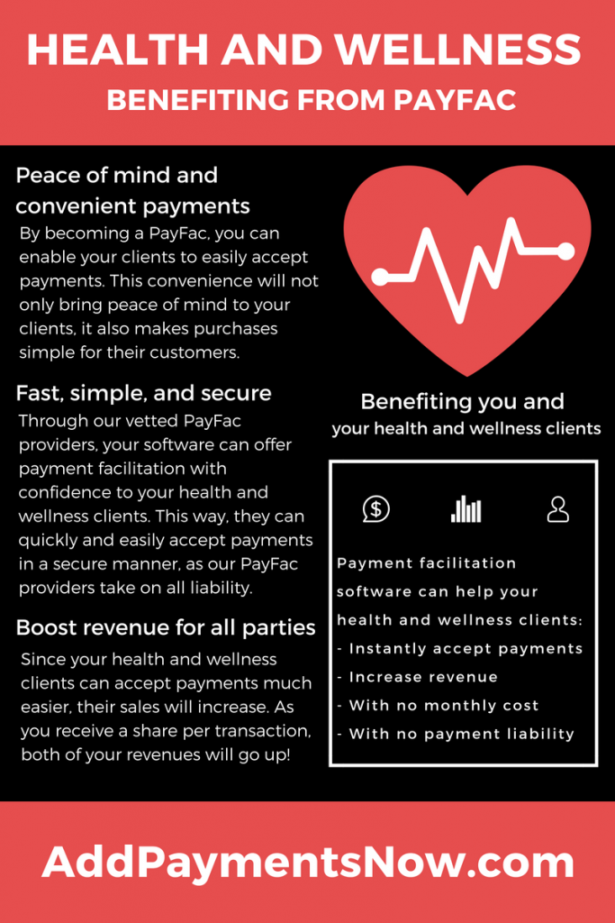 Health and Wellness blog infographic