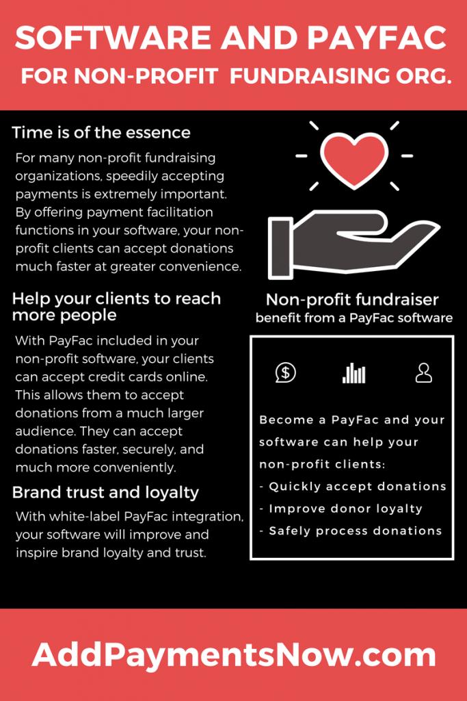 non-profit fundraising infographic